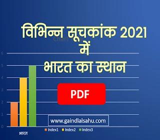 विभिन्न सूचकांक 2021 में भारत का स्थान/रैंक India's Latest Rank in All Global Index 2021 in Hindi PDF Download