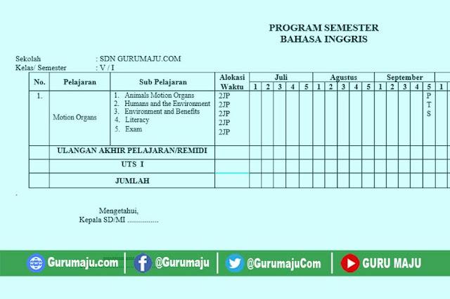 PROMES Bahasa Inggris Kelas 5 K13 Edisi 2019 Semester 1