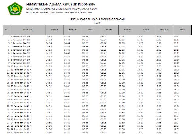 Jadwal Imsakiyah Ramadhan 1442 H Kabupaten Lampung Tengah, Provinsi Lampung