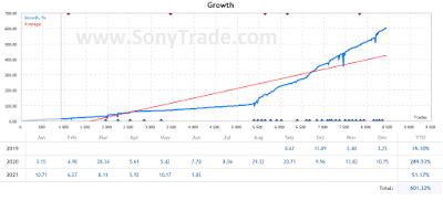 trading saham forex mudah bukan jalan cara cepat jadi kaya. psikologi bukan faktor utama sukses gagal trading.