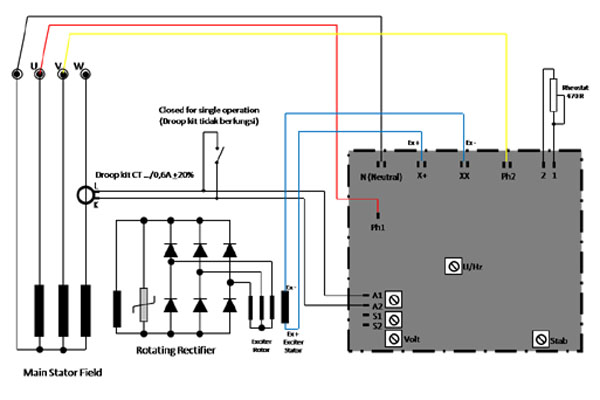 Wiring Diagram AVR Of Three Phase Generators And Functions
