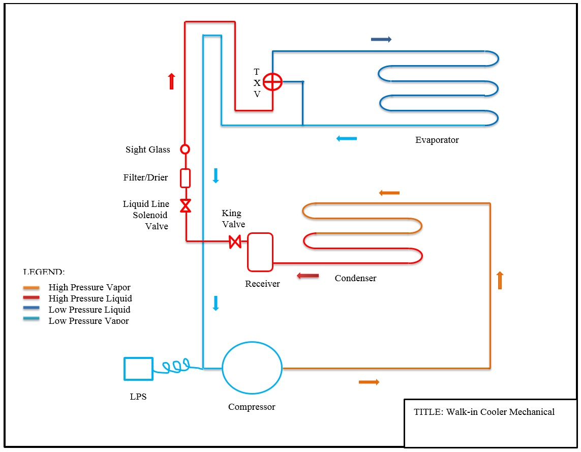 Walk-in freezer electrical wiring diagram with heater