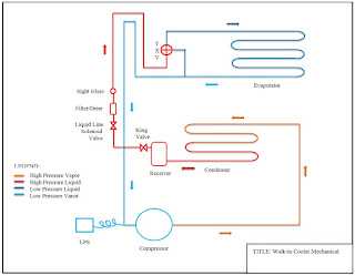 wiring diagram walk in zer wiring diagrams best mechanical marine systems engineering walk in cooler wiring goodman condenser wiring diagram wiring diagram walk in zer