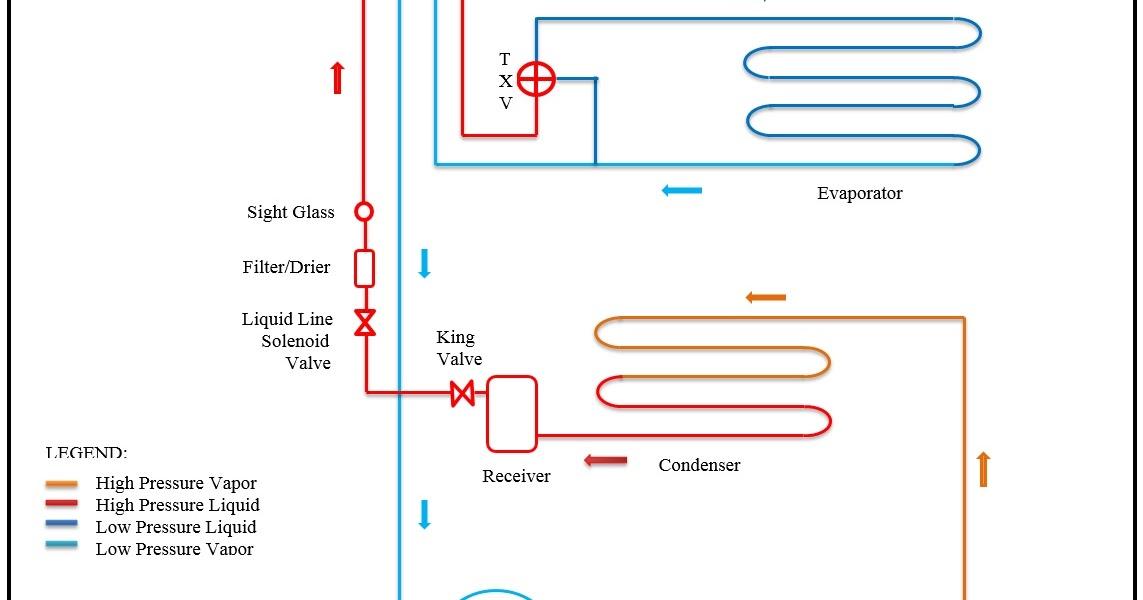mechanical  marine systems engineering walkin cooler
