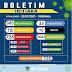 IBITIARA-BA: BOLETIM E NOTA INFORMATIVO SOBRE O CORONAVÍRUS ( 02/07/2021)