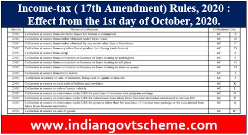 amend the Income-tax Rules