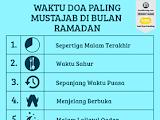 Tips Waktu Paling Mustajab Untuk Berdoa Di Bulan Ramadhan