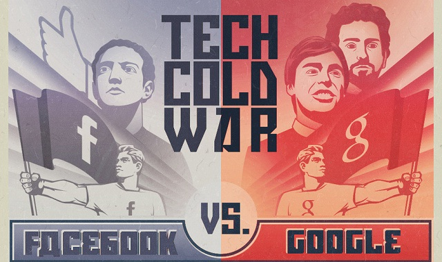 Image: Tech Cold War: Facebook vs. Google #infographic