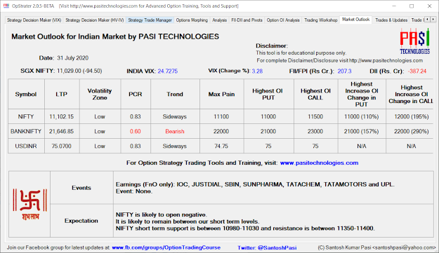 Indian Market Outlook: July 31, 2020