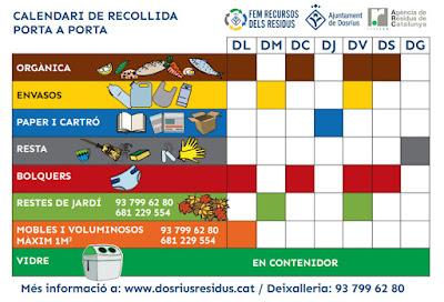 Calendari recollida residus porta a porta