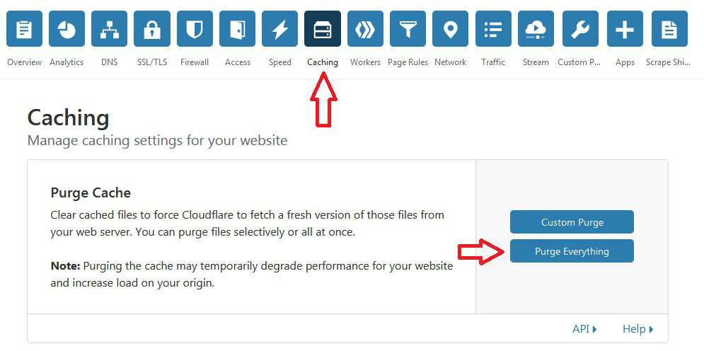 Cloudflare Caching