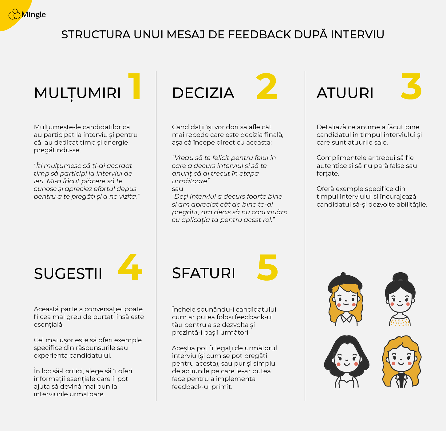 feedback interviu model, feedback interviu angajare