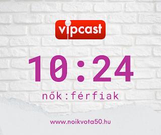 A Media1 vipcast beszélgetéseiben 10:24 a nők és férfiak aránya #M120