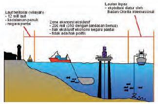 Pengertian Zona Laut Teritorial, Landas Kontinen, dan Ekonomi Eksklusif Serta Isi Deklarasi Djuanda Dalam Memetakan Wilayah Negara Kesatuan Republik Indonesia (NKRI)