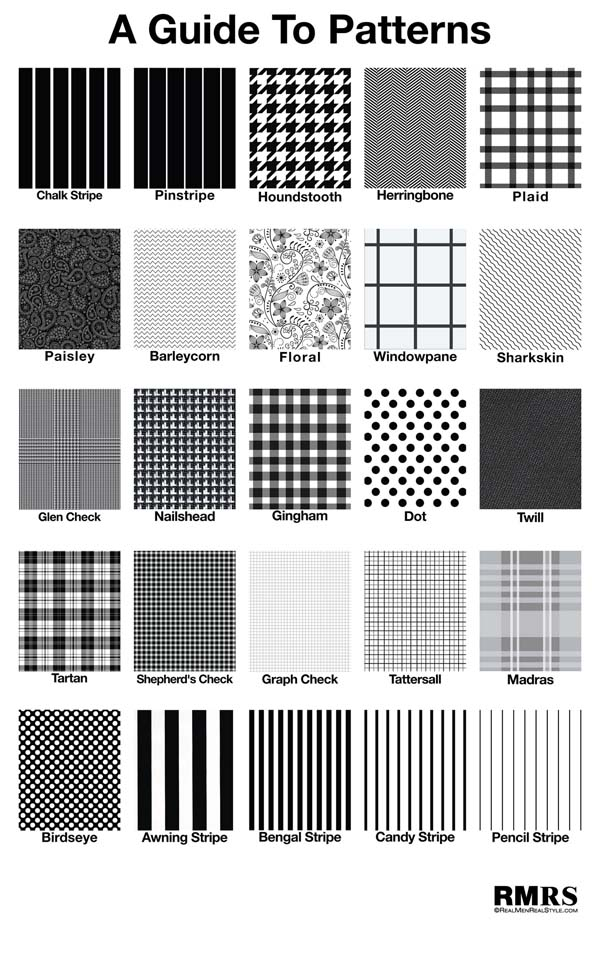 A guide to pattern : Types and Uses