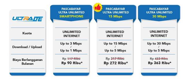 Harga Paket Internet Bolt Unlimited