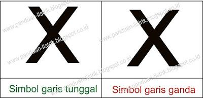 Simbol Fiting