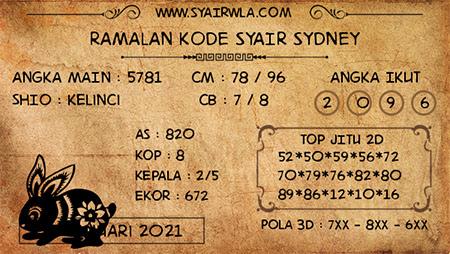 Kode Syair Sydney Selasa 12 Januari 2021