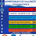 NOVO HORIZONTE-BA: BOLETIM INFORMATIVO SOBRE O CORONAVÍRUS ( 05/06/2020 )