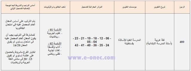 الشعب المطلوبة للتسجيل استاذ المدرسة الابتدائية لغة عربية قسنطينة 2021