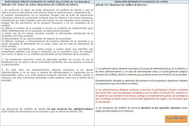 Artículo 229 Ley Sociedades Capital conflicto interés