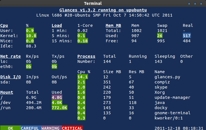 A List Of Best System Monitoring Applications (GUI & CLI) For Ubuntu