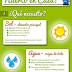 Infografía: como montar un huerto casero