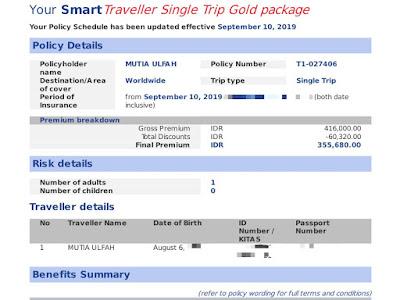 asuransi perjalanan travel insurance