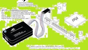 Altera USB-Blaster ii Driver Windows 10