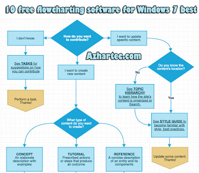 best 7 free flowcharting software for Windows 10