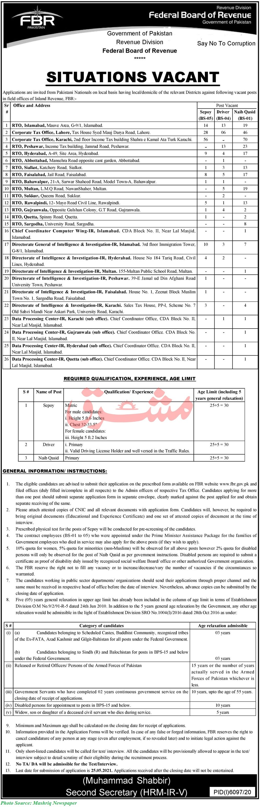 FBR Jobs 2021 Federal Borad of Revenue Jobs Latest Advertisement Download Application forms