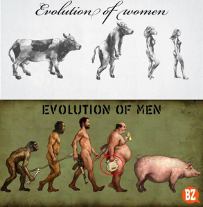 evolution of men and women