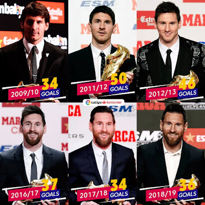 lionel messi stats,messi vs ronaldo,lionel messi biography,lionel messi wife,lionel messi house,