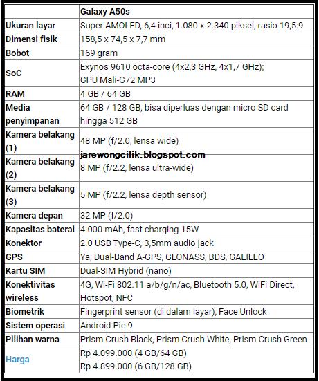 Spesifikasi Lengkap dan Harga Samsung Galaxy A50s di Indonesia