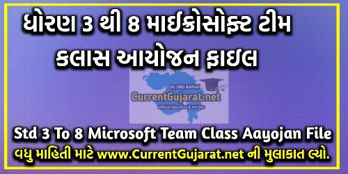 Std 3 To 8 Microsoft Teams Class Aayojan In Excel File