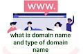 ডোমেইন কি ? ডোমেইন কয় প্রকার কি কি - What is Domain Name | Kivabe.in