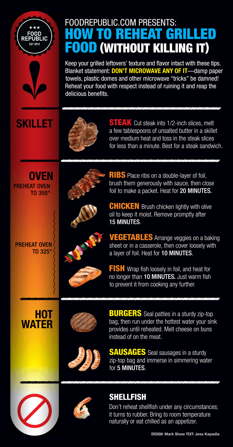 How To Reheat Grilled Food Without Killing It #infographic   #Grilled Food #infographics #Food #Reheat Grilled
