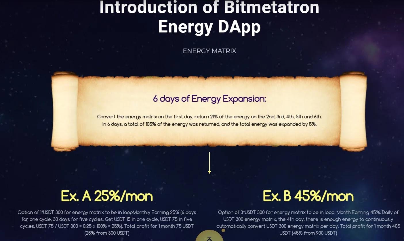 Инвестиционные планы Bitmetatron