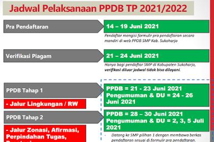 Cara Isi Form Pra Pendaftaran PPBB SMP Kabupaten Sukoharjo Tahun 2021