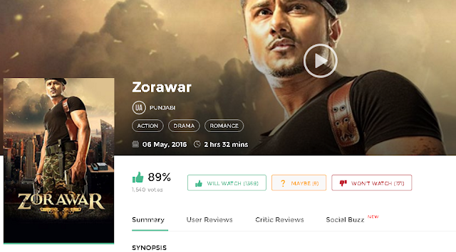 Zorawar 2016 Full Punjabi Movie 700mb HD 300mb