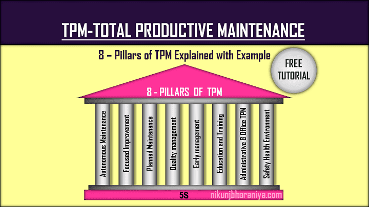 TPM Pillars Total Productive Maintenance Implementation
