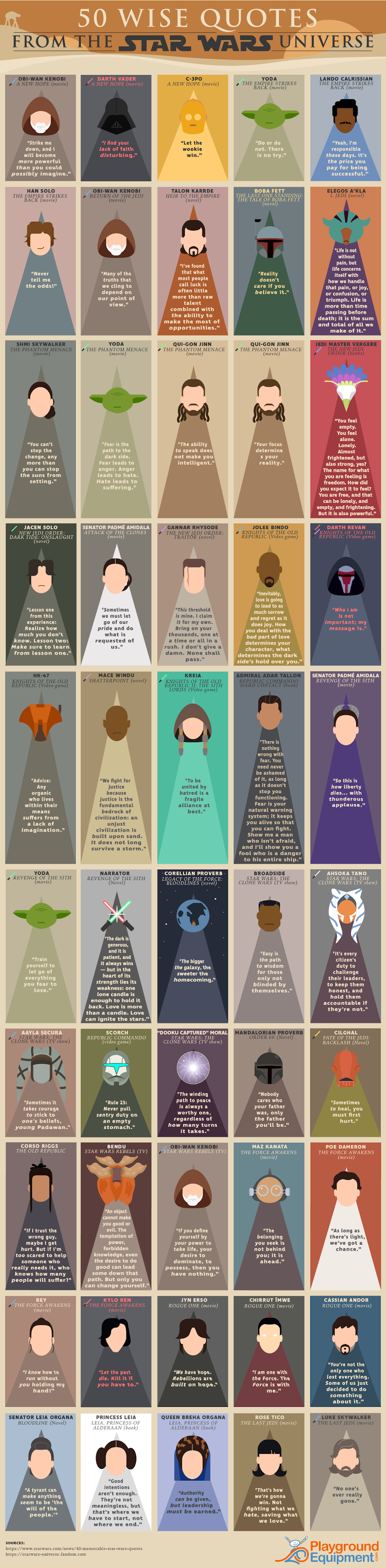 50 Wise Quotes from the Star Wars Universe #infographic #Star Wars #Unforgettable Characters #infographics #Wise Quotes #Infographic