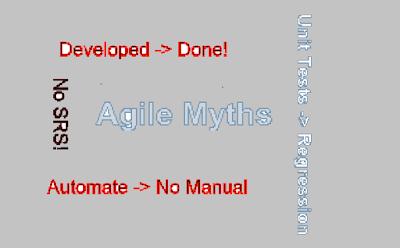 Agile Testing Myths
