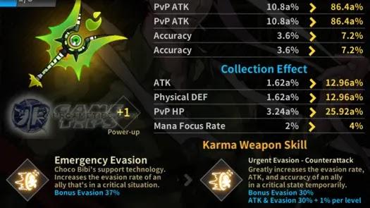 Choco Bibi Karma Weapons 1