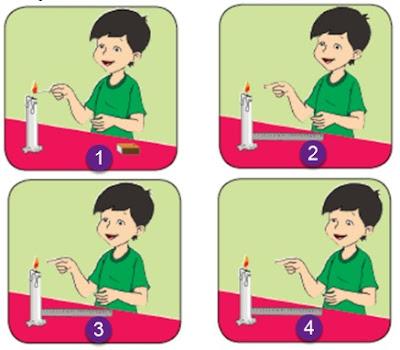 Tema 6 Kelas 5 subtema 2