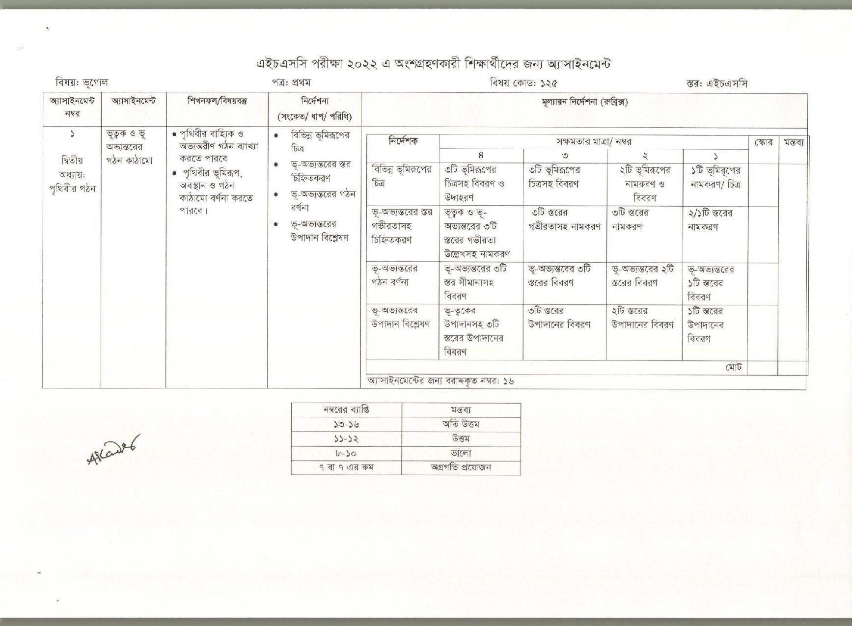 2022 HSC Assignment Geography 1st Paper