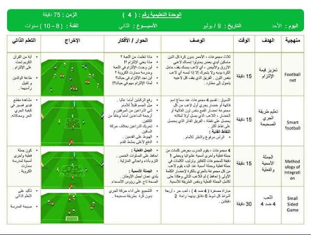 نموذج لحصة تدريبية تقنية للاعبين فئة 8-10 سنوات