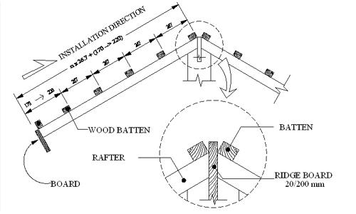 Jarak Reng Baja Ringan Atap Multiroof Soalan Bf