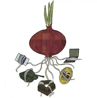 What is Tor? Tor browser and Tor network guide for 2020