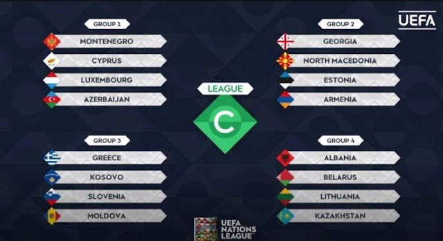 Albania - Kosovo football match has been avoided in the Nations League lot